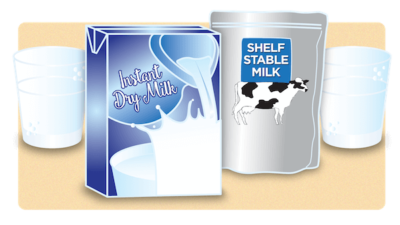 Shelf Stable Milk