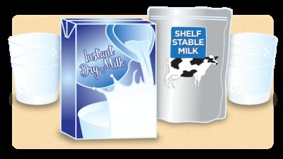 Shelf Stable Milk