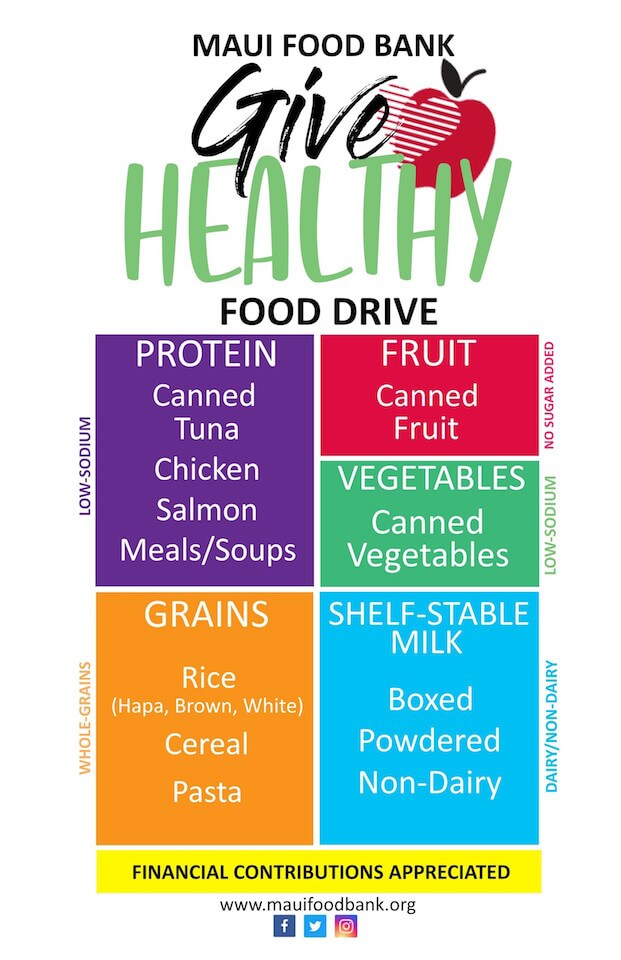 Give Healthy Food Drive Donations