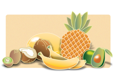 Current Virtual Food Drives
